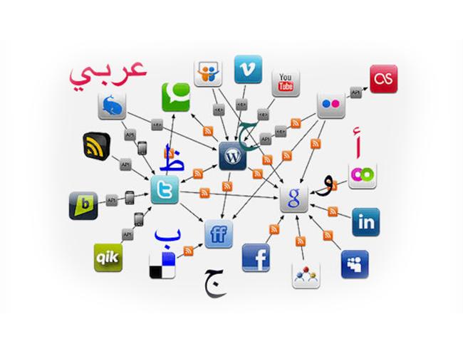 Arabic-Content-Marketing-in-saudi-arabia