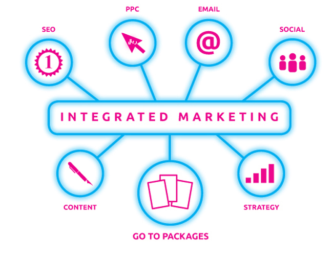 Boost-Up-Your-Integrated-Marketing