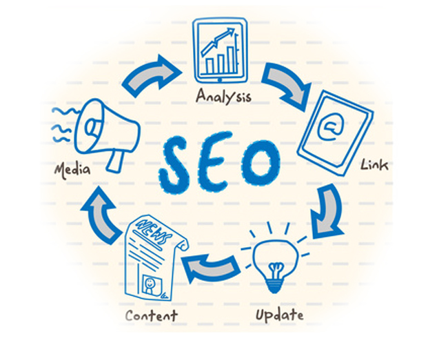 Content-Improves-Your-SEO-Strategy